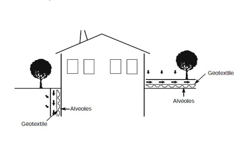 La Protection de Soubassement, une étape essentielle pour la construction de vos bâtiments !