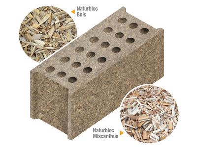 La synergie entre Ciments Calcia et Alkern récompensée aux Chantiers de l'Innovation 2018 avec Naturbloc, une nouvelle génération de blocs porteurs isolants biosourcés Batiweb