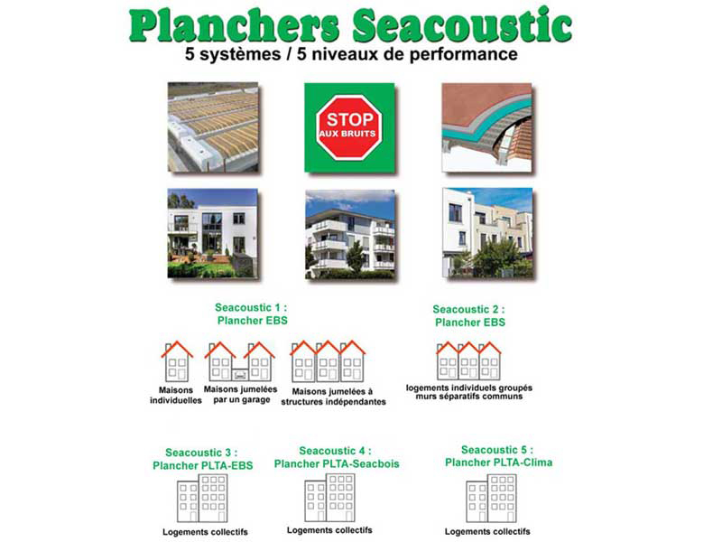 Planchers Seacoustic - Batiweb