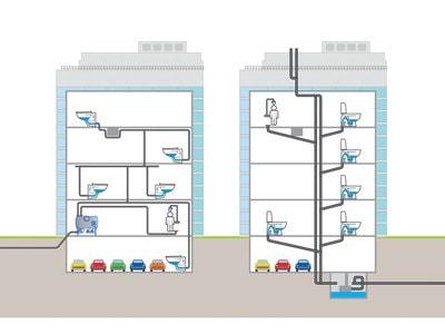 Les solutions d'assainissement non gravitaire des eaux usées d'EVAC : en phase avec les enjeux du Grand Paris