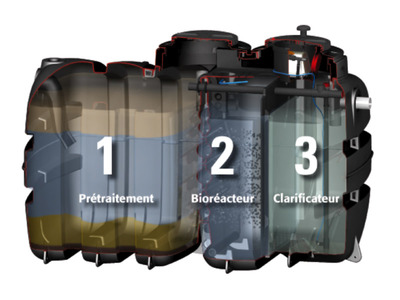 Microstation Sebico à culture fixée Aquameris AQ2 Batiweb