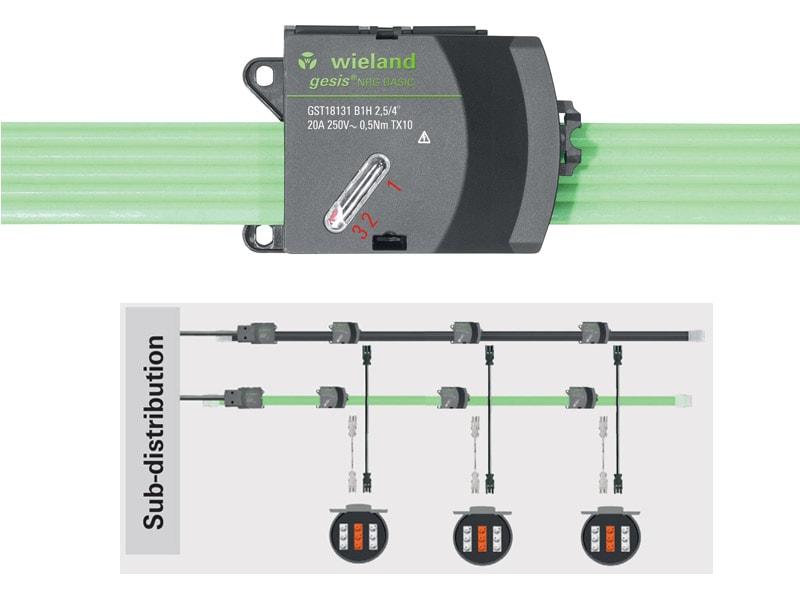 Système de connectique rapide gesis® de Wieland Electric : le raccordement en un seul clic !