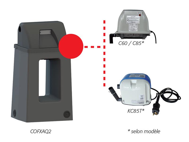 Coffret extérieur pour surpresseur déporté de microstation AQ2 - Batiweb
