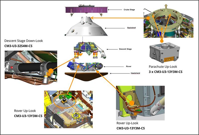 Présentation de l'engin spatial indiquant l'emplacement des 6 caméras CMOS FLIR. Image fournie par l'Institut de technologie californien NASA Jet Propulsion Laboratory