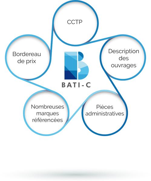 Module Bati-C