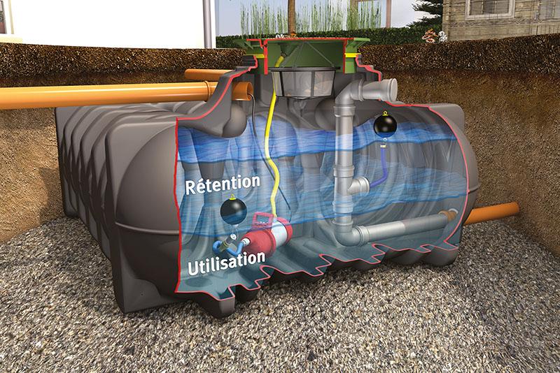 Cuve de rétention/utilisation de l'eau de pluie