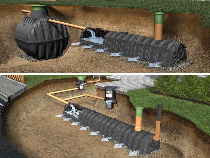 Comment gérer l'eau sur sa parcelle avec le tunnel GRAF ? Une solution modulable, économique et facile à installer ! - Batiweb