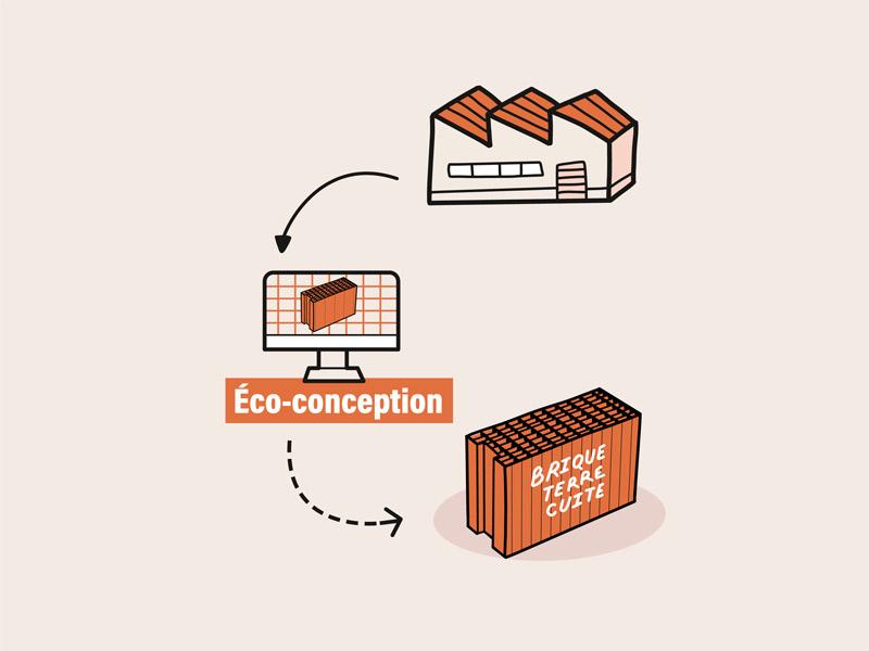 La brique terre cuite : vers une industrie compétitive et décarbonée - Batiweb