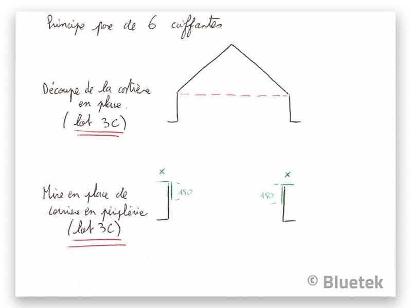 Schéma de principe découpe et adaptation costière par 3CÉtanchéité
